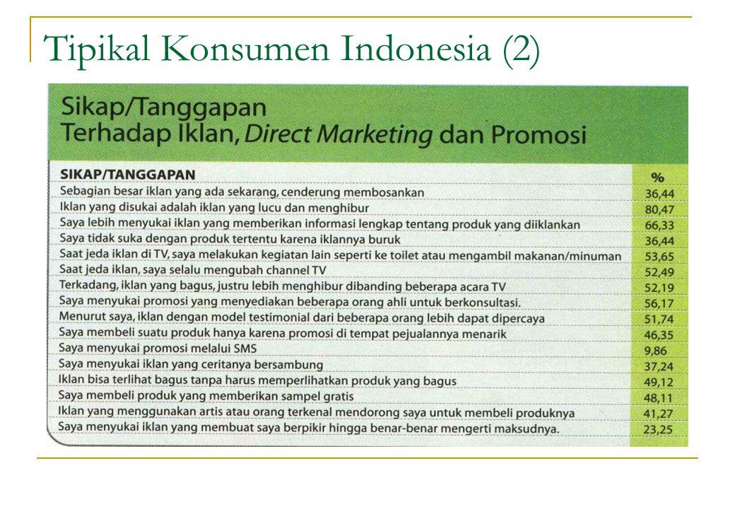 Tipikal Konsumen Indonesia (2)