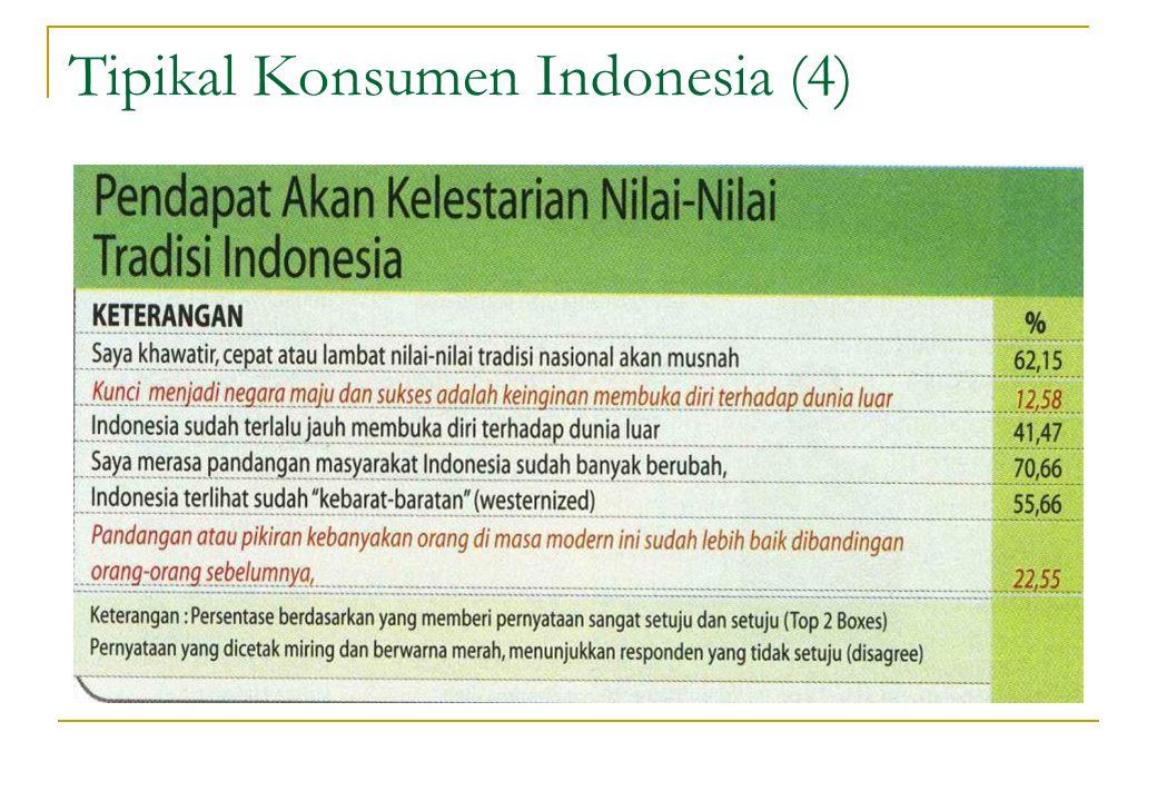Tipikal Konsumen Indonesia (4)