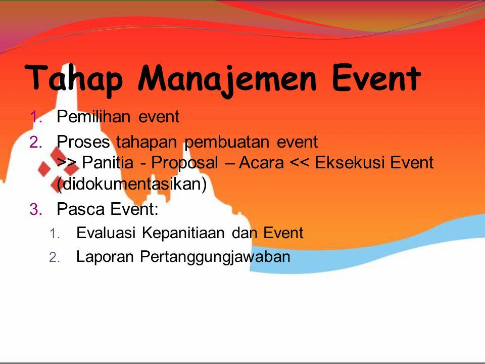 Tahap Manajemen Event 1. Pemilihan event 2. Proses tahapan pembuatan event >> Panitia - Proposal – Acara << Eksekusi Event (didokumentasikan) 3. Pasca