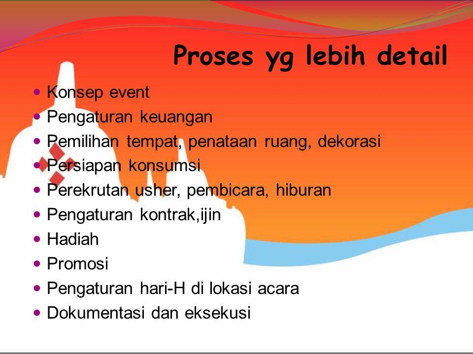 Proses yg lebih detail  Konsep event  Pengaturan keuangan  Pemilihan tempat, penataan ruang, dekorasi  Persiapan konsumsi  Perekrutan usher, pemb