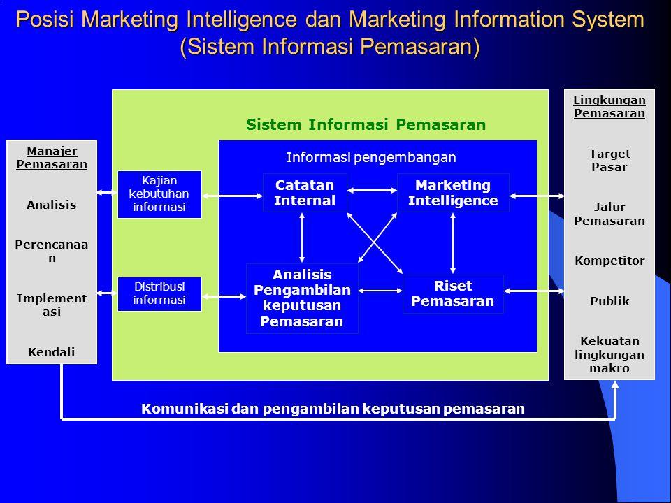 Posisi Marketing Intelligence dan Marketing Information System (Sistem Informasi Pemasaran) Catatan Internal Marketing Intelligence Analisis Pengambil