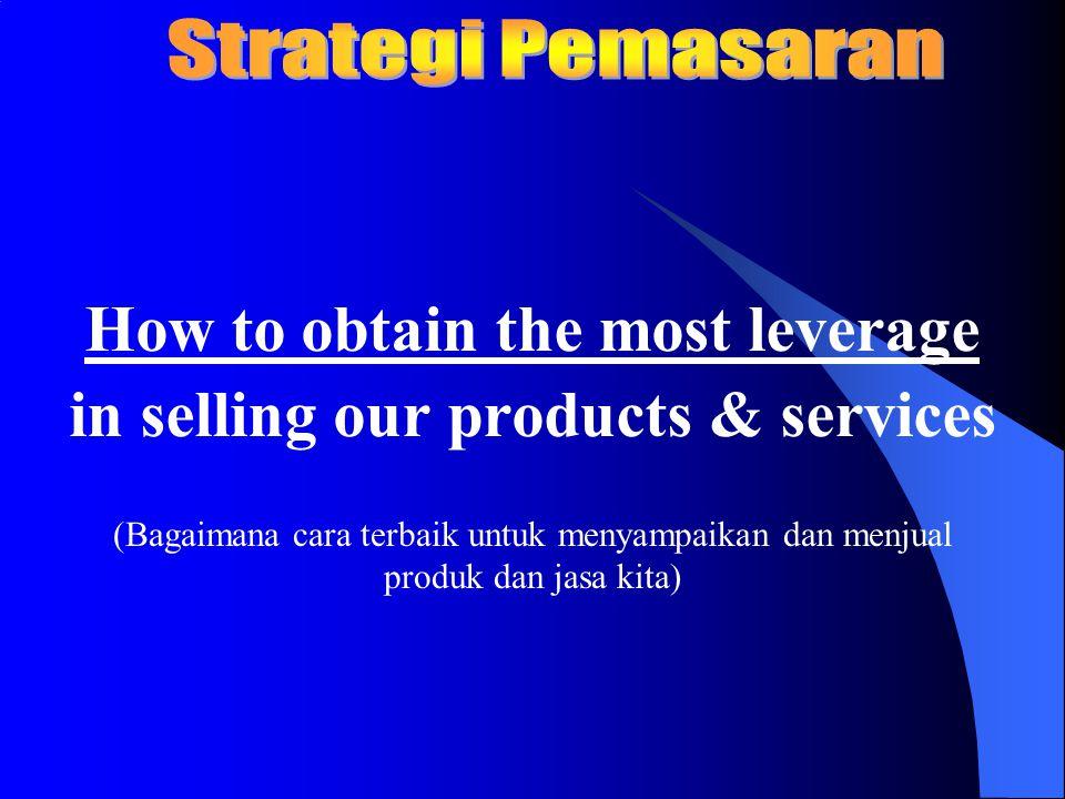  Customers/target markets  Programs and services  Packaging  Pricing  Promotion  Place Hal-hal yang diperhatikan untuk dapat menjual produk dan jasa