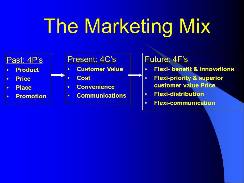 Mengapa perlu Marketing Intelligence.