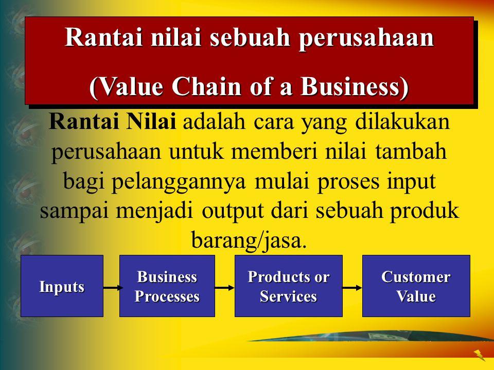 Rantai nilai sebuah perusahaan (Value Chain of a Business) Rantai nilai sebuah perusahaan (Value Chain of a Business) Rantai Nilai adalah cara yang di