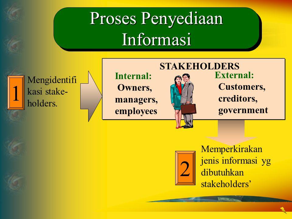 2 Memperkirakan jenis informasi yg dibutuhkan stakeholders' Proses Penyediaan Informasi STAKEHOLDERS Internal: Owners, managers, employees External: C