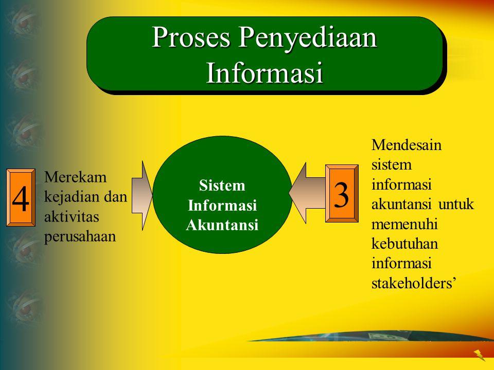 Sistem Informasi Akuntansi Mendesain sistem informasi akuntansi untuk memenuhi kebutuhan informasi stakeholders' 3 4 Merekam kejadian dan aktivitas pe