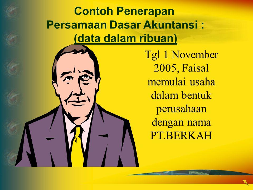 Tgl 1 November 2005, Faisal memulai usaha dalam bentuk perusahaan dengan nama PT.BERKAH Contoh Penerapan Persamaan Dasar Akuntansi : (data dalam ribua