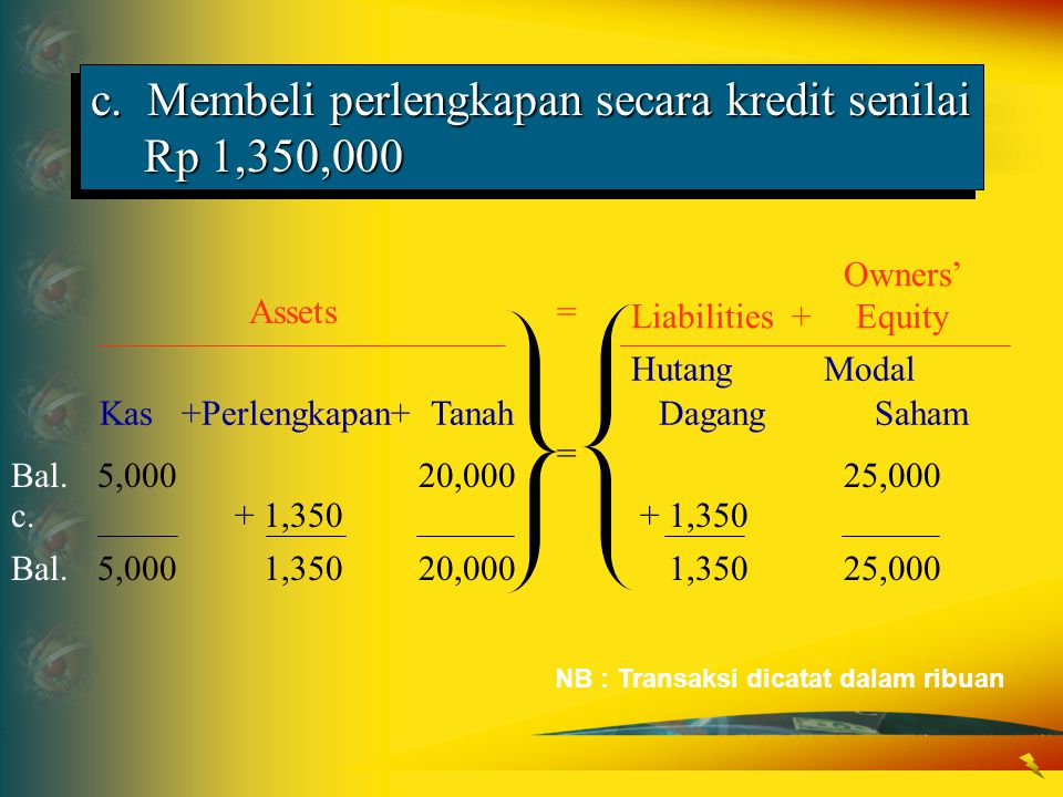 Hutang Modal Kas +Perlengkapan+ Tanah Dagang Saham Assets c. Membeli perlengkapan secara kredit senilai Rp 1,350,000 Owners' Liabilities + Equity = Ba
