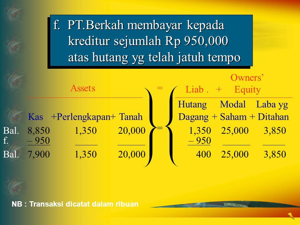 f. PT.Berkah membayar kepada kreditur sejumlah Rp 950,000 atas hutang yg telah jatuh tempo Assets Owners' Liab. + Equity Hutang Modal Laba yg Kas +Per