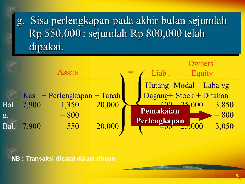 g. Sisa perlengkapan pada akhir bulan sejumlah Rp 550,000 : sejumlah Rp 800,000 telah dipakai. Assets Owners' Liab. + Equity Hutang Modal Laba yg Kas