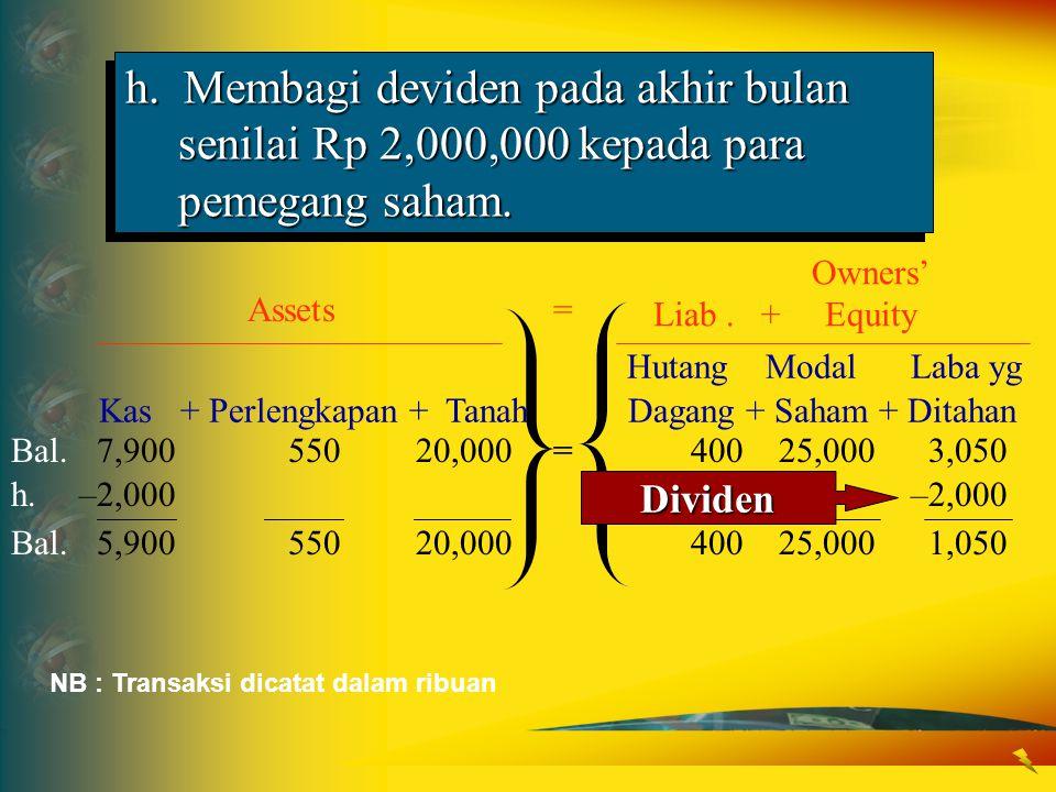 h. Membagi deviden pada akhir bulan senilai Rp 2,000,000 kepada para pemegang saham. Assets Owners' Liab. + Equity Hutang Modal Laba yg Kas + Perlengk