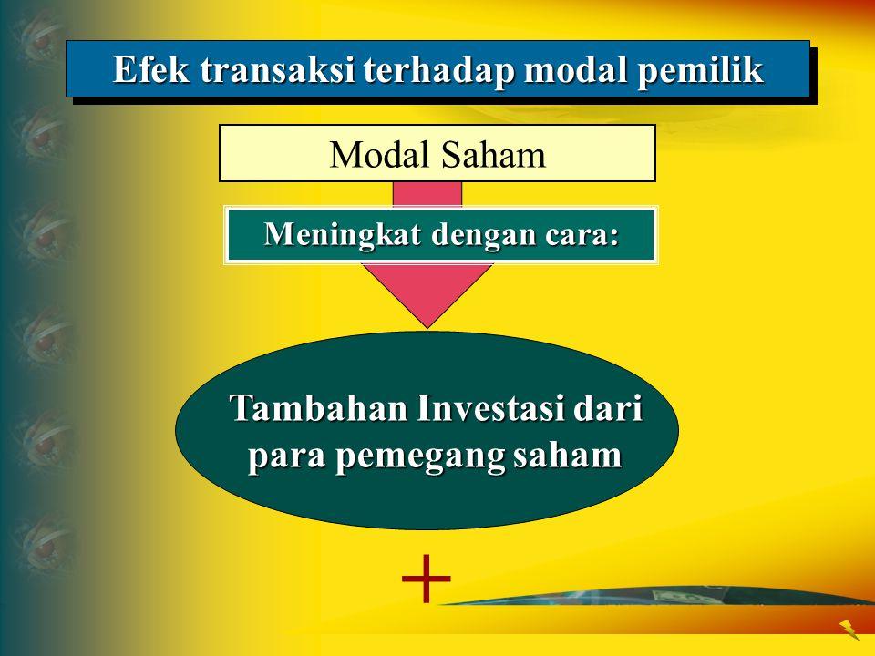 Meningkat dengan cara: Modal Saham Efek transaksi terhadap modal pemilik Tambahan Investasi dari para pemegang saham +