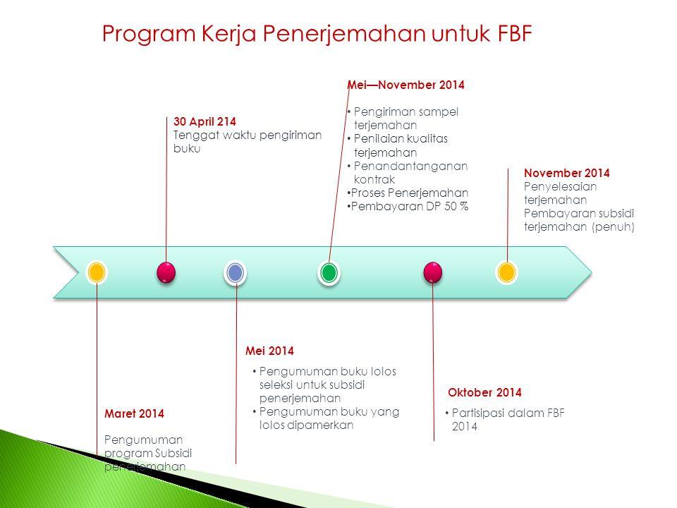 Program Kerja Penerjemahan untuk FBF • Partisipasi dalam FBF 2014 Mei—November 2014 • Pengiriman sampel terjemahan • Penilaian kualitas terjemahan • P