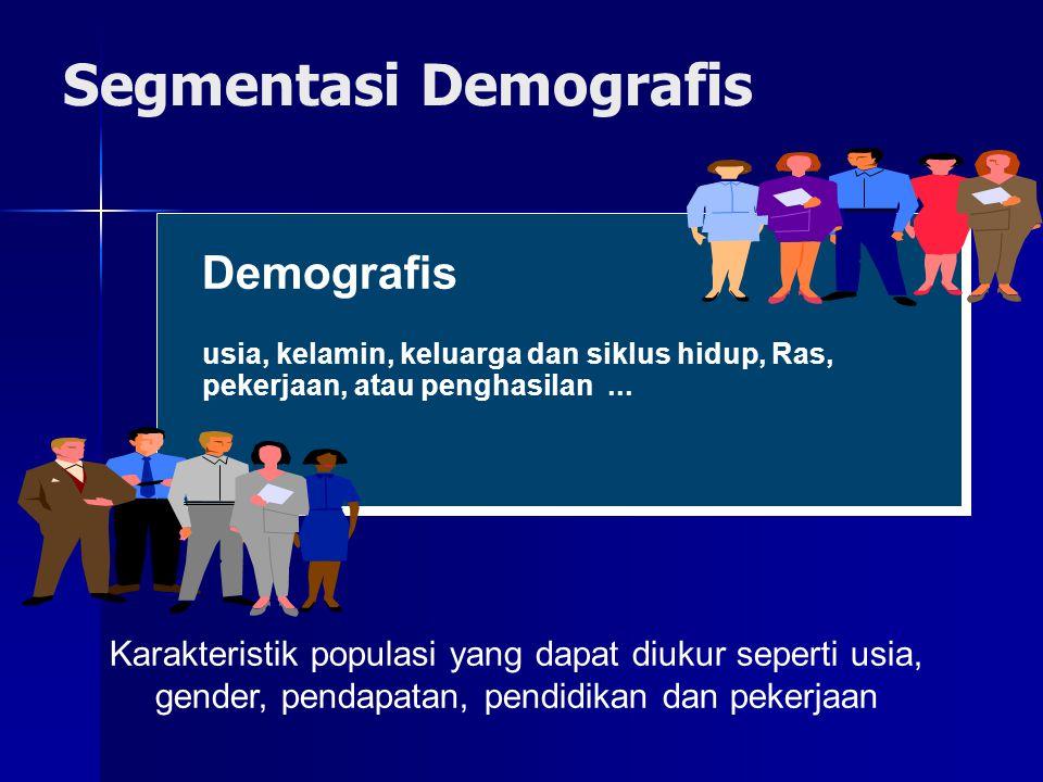 Demografis usia, kelamin, keluarga dan siklus hidup, Ras, pekerjaan, atau penghasilan... Karakteristik populasi yang dapat diukur seperti usia, gender