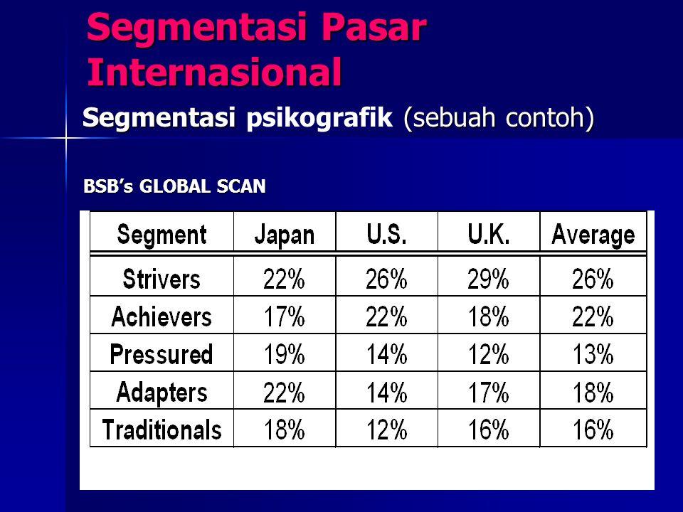 Segmentasi Pasar Internasional Segmentasi (sebuah contoh) Segmentasi psikografik (sebuah contoh) BSB's GLOBAL SCAN BSB's GLOBAL SCAN