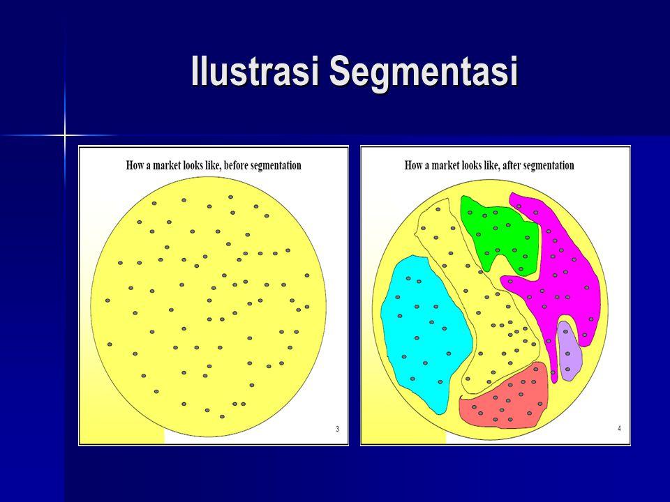 Ilustrasi Segmentasi