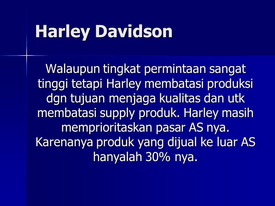 Harley Davidson Walaupun tingkat permintaan sangat tinggi tetapi Harley membatasi produksi dgn tujuan menjaga kualitas dan utk membatasi supply produk