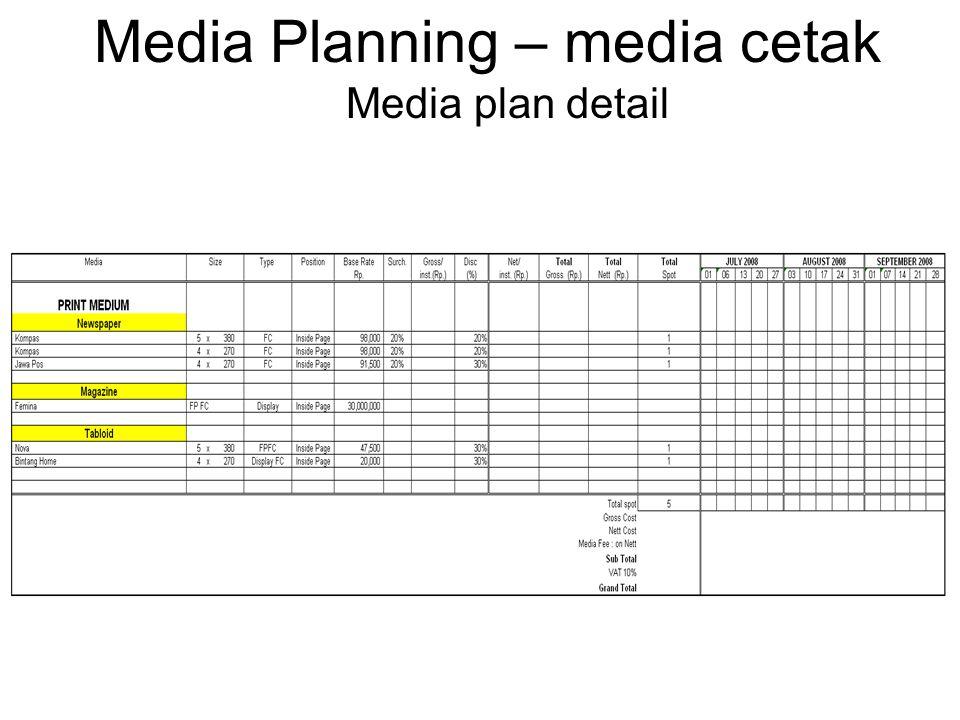 Media Planning – media cetak Media plan detail