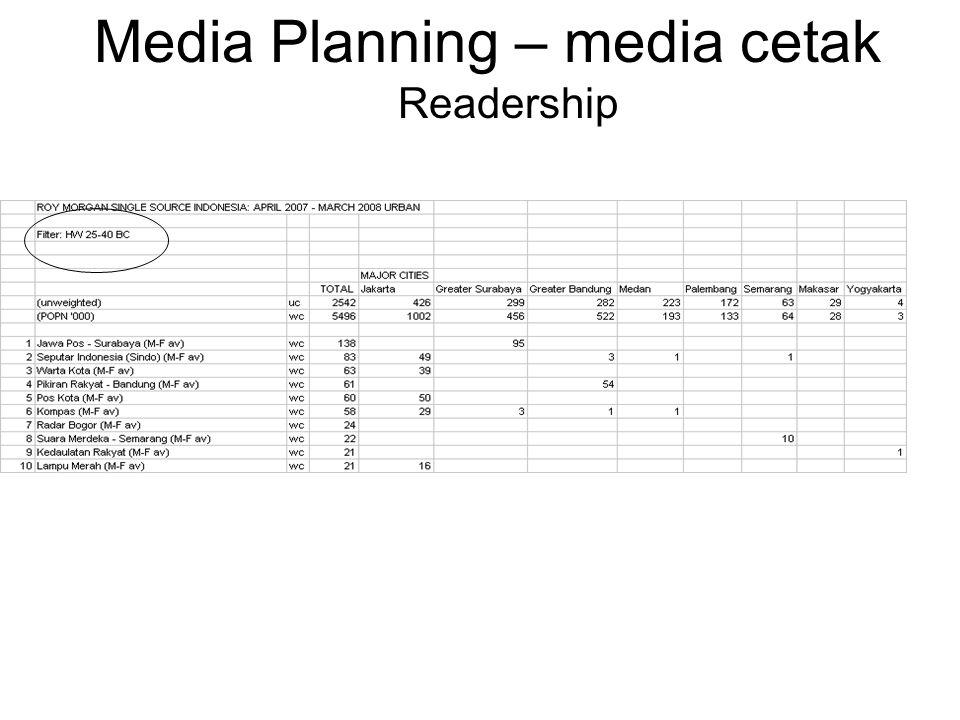 Media Planning – media cetak Readership
