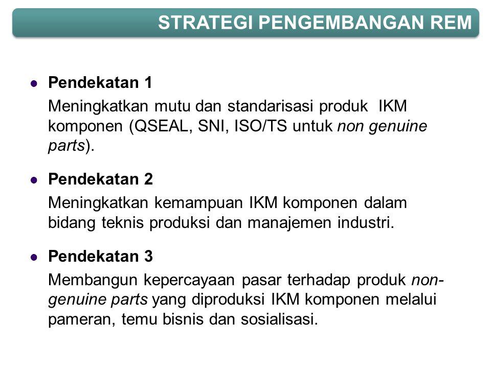  Pendekatan 1 Meningkatkan mutu dan standarisasi produk IKM komponen (QSEAL, SNI, ISO/TS untuk non genuine parts).  Pendekatan 2 Meningkatkan kemamp