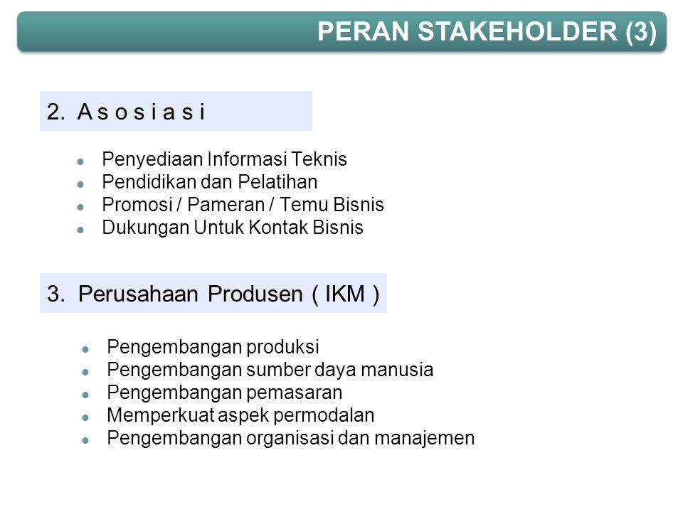 Penyediaan Informasi Teknis  Pendidikan dan Pelatihan  Promosi / Pameran / Temu Bisnis  Dukungan Untuk Kontak Bisnis 2. A s o s i a s i 3. Perusa