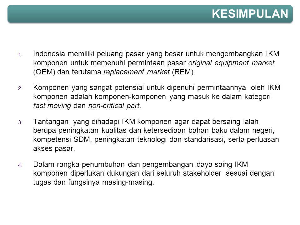 1. Indonesia memiliki peluang pasar yang besar untuk mengembangkan IKM komponen untuk memenuhi permintaan pasar original equipment market (OEM) dan te