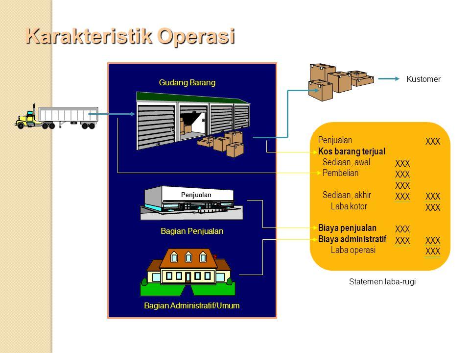 Karakteristik Operasi Kustomer Gudang Barang Bagian Penjualan Bagian Administratif/Umum Penjualan Kos barang terjual Sediaan, awal Pembelian Sediaan,
