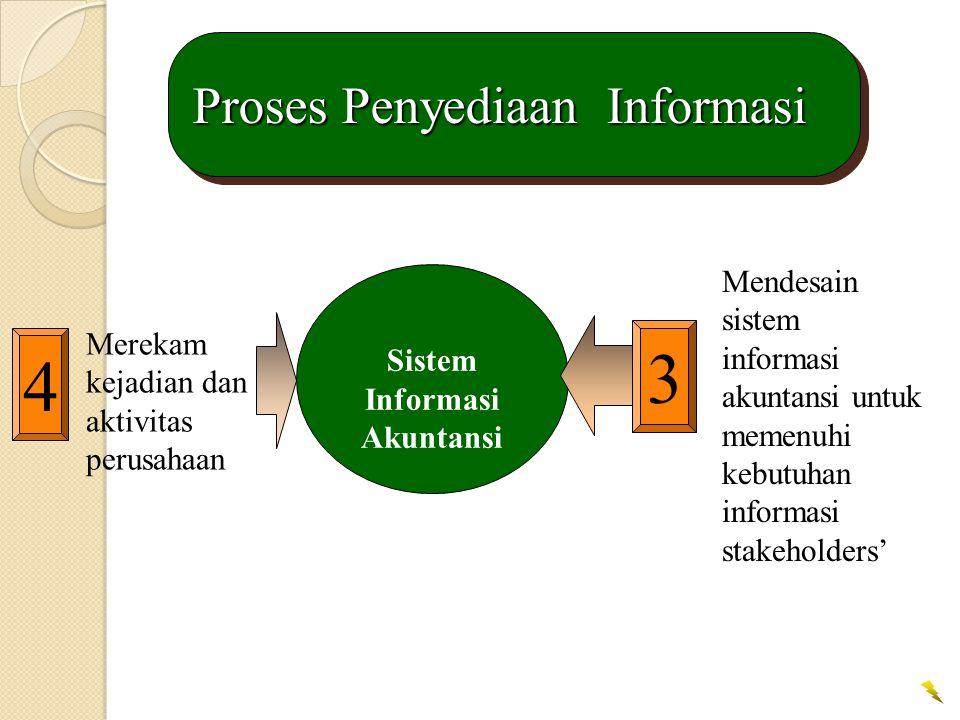 Sistem Informasi Akuntansi Mendesain sistem informasi akuntansi untuk memenuhi kebutuhan informasi stakeholders' 3 4 Merekam kejadian dan aktivitas perusahaan Proses Penyediaan Informasi