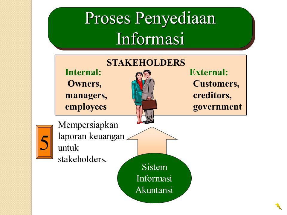 5 Mempersiapkan laporan keuangan untuk stakeholders.