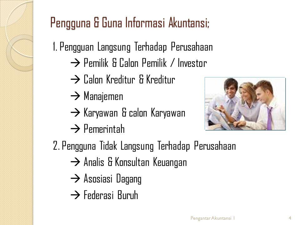 Pengguna & Guna Informasi Akuntansi; 1.