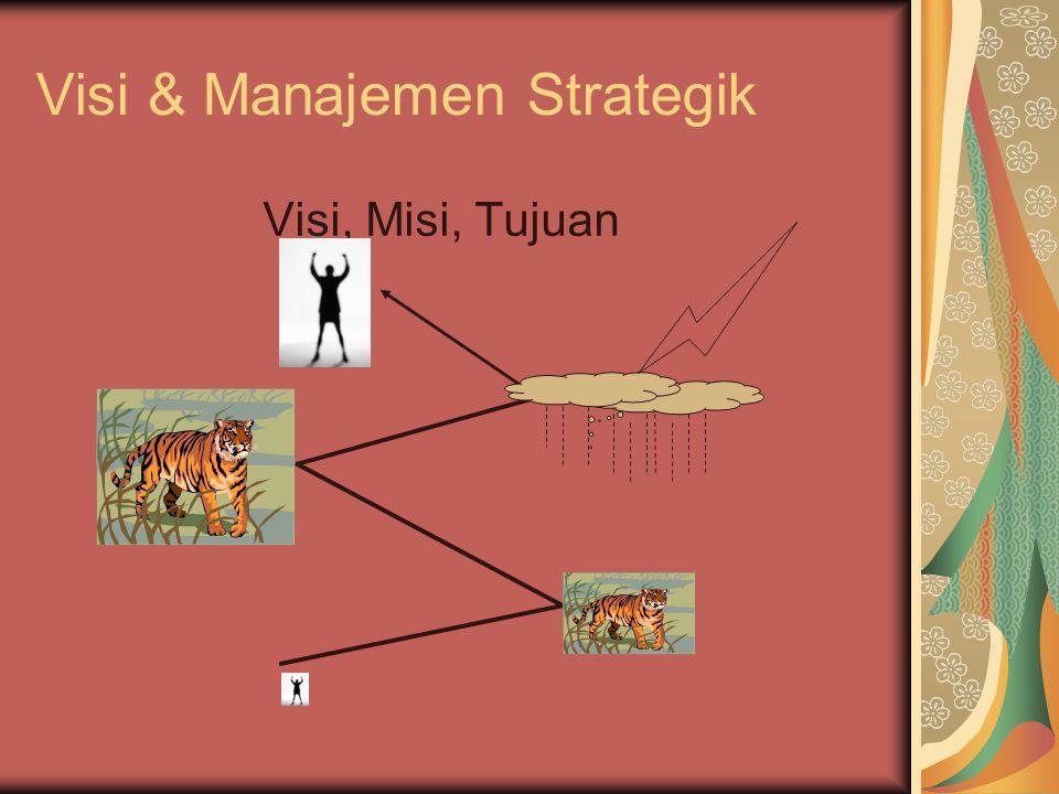 Visi & Manajemen Strategik Visi, Misi, Tujuan