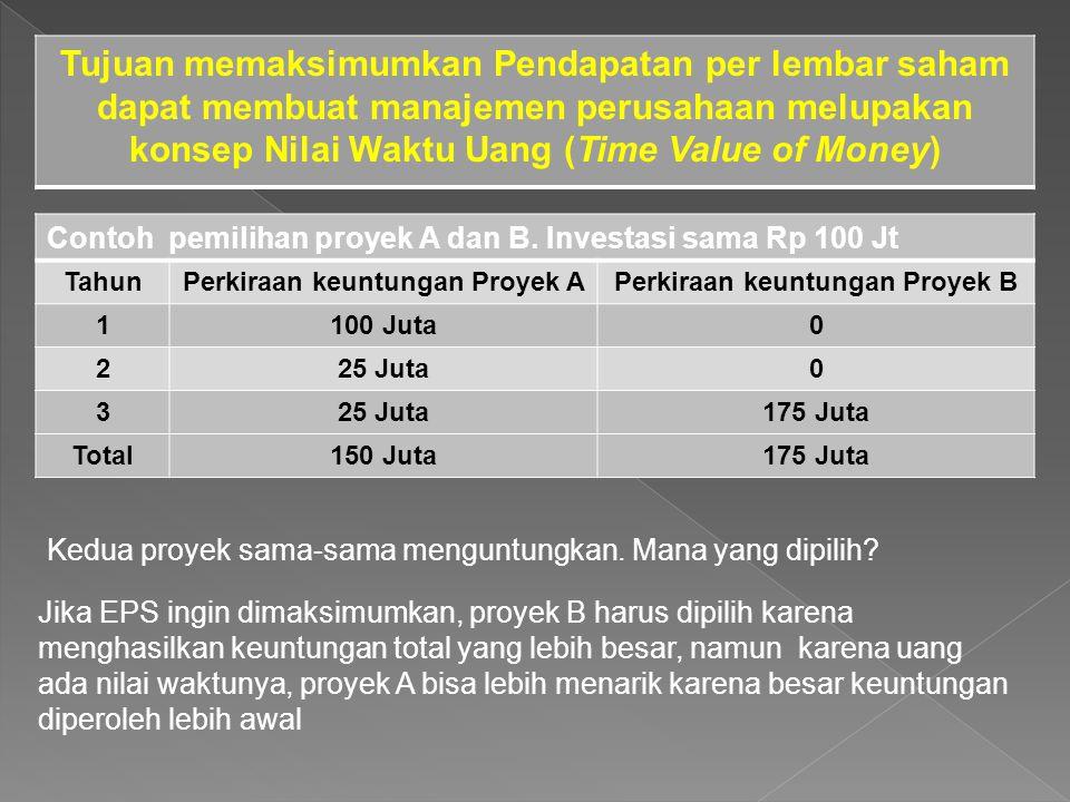Tujuan memaksimumkan Pendapatan per lembar saham dapat membuat manajemen perusahaan melupakan konsep Nilai Waktu Uang (Time Value of Money) Contoh pem