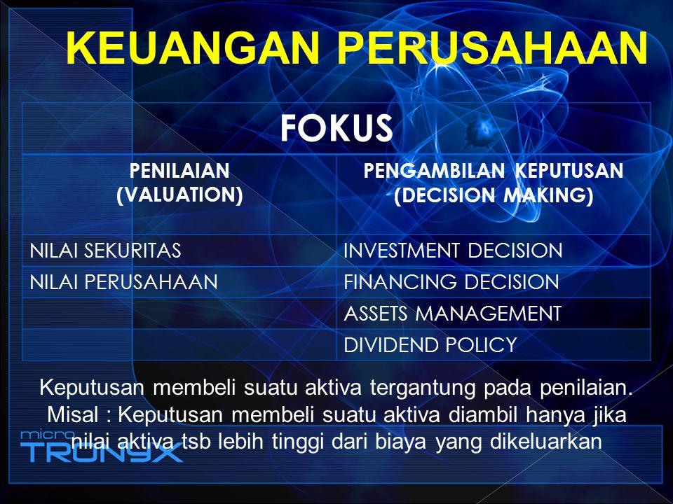 KEUANGAN PERUSAHAAN FOKUS PENILAIAN (VALUATION) PENGAMBILAN KEPUTUSAN (DECISION MAKING) NILAI SEKURITASINVESTMENT DECISION NILAI PERUSAHAANFINANCING D