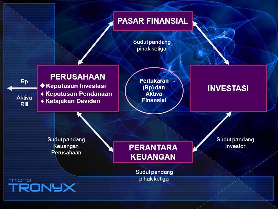 PASAR FINANSIAL PERUSAHAAN  Keputusan Investasi  Keputusan Pendanaan  Kebijakan Deviden PERUSAHAAN  Keputusan Investasi  Keputusan Pendanaan  Ke