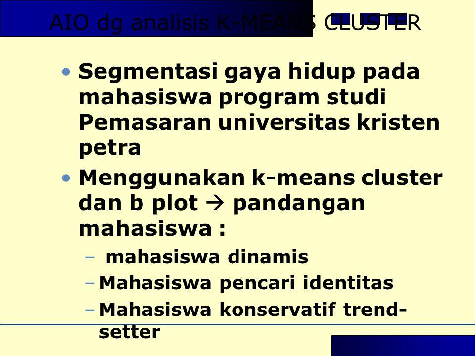 AIO dg analisis K-MEANS CLUSTER •Segmentasi gaya hidup pada mahasiswa program studi Pemasaran universitas kristen petra •Menggunakan k-means cluster d