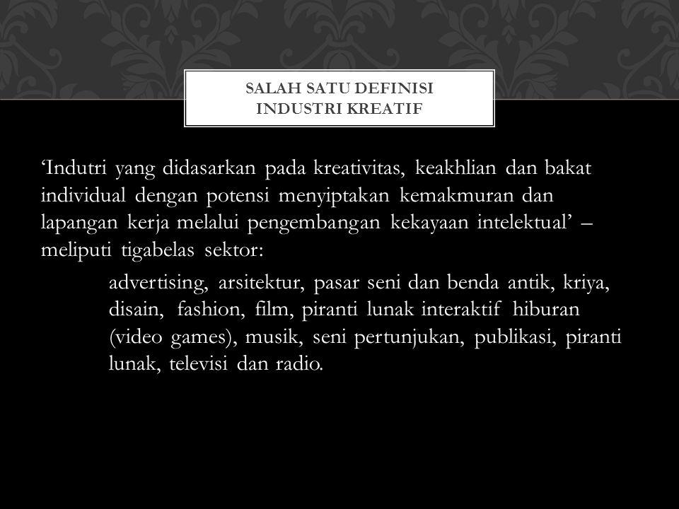Pada 16 Nov 2012, ditayangkan seorang pengusaha muda dari Singosari, Malang, yang memroduksi berbagai souvenir dari sampah orgnik – dedaunan kering.