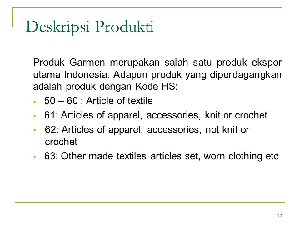 10 Deskripsi Produkti Produk Garmen merupakan salah satu produk ekspor utama Indonesia. Adapun produk yang diperdagangkan adalah produk dengan Kode HS