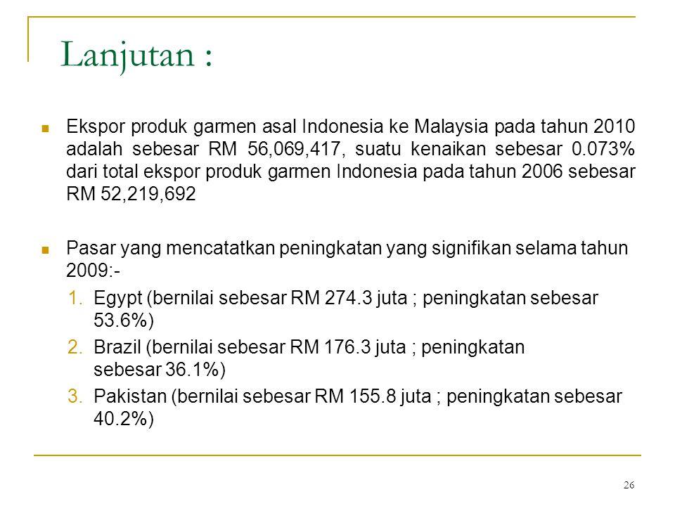 26 Lanjutan :  Ekspor produk garmen asal Indonesia ke Malaysia pada tahun 2010 adalah sebesar RM 56,069,417, suatu kenaikan sebesar 0.073% dari total