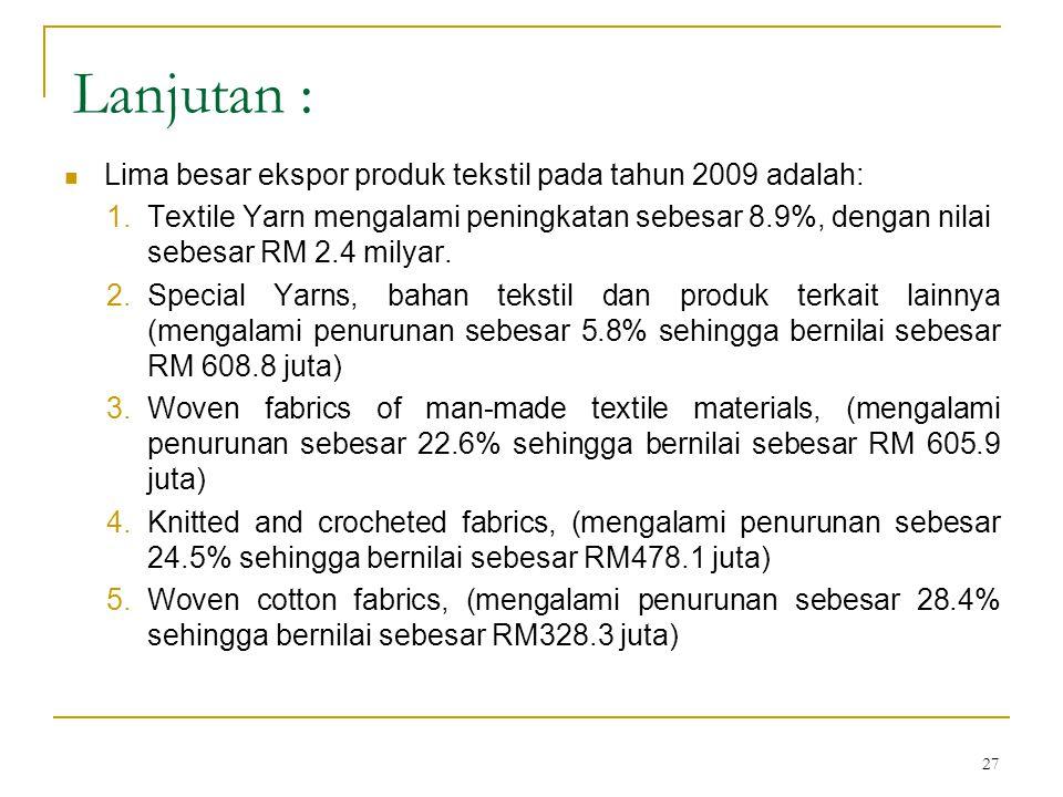 27 Lanjutan :  Lima besar ekspor produk tekstil pada tahun 2009 adalah: 1.Textile Yarn mengalami peningkatan sebesar 8.9%, dengan nilai sebesar RM 2.