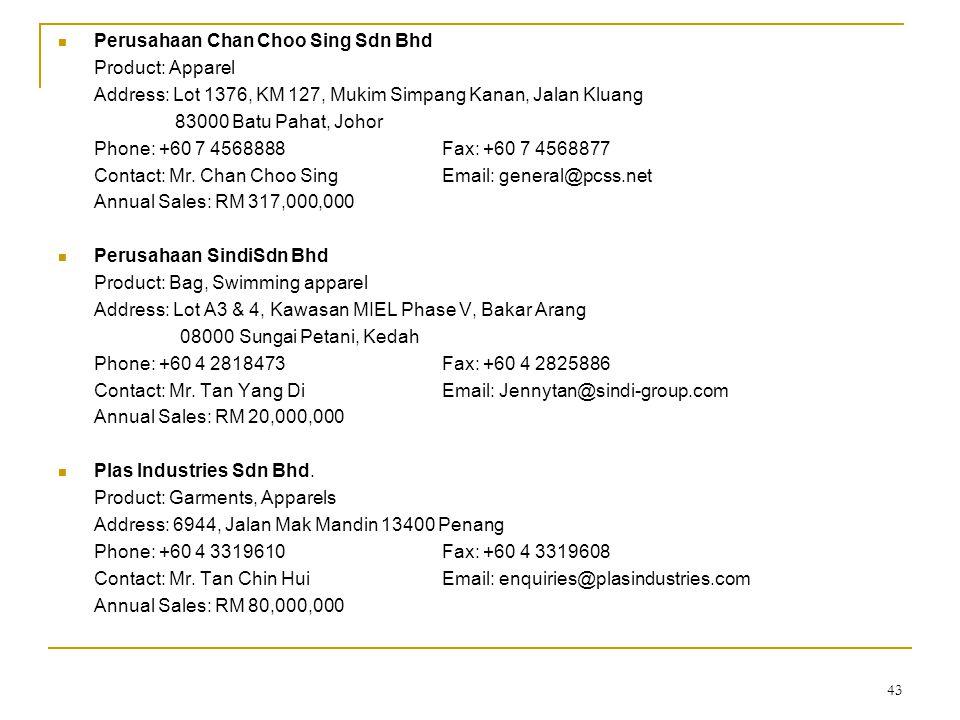43  Perusahaan Chan Choo Sing Sdn Bhd Product: Apparel Address: Lot 1376, KM 127, Mukim Simpang Kanan, Jalan Kluang 83000 Batu Pahat, Johor Phone: +6