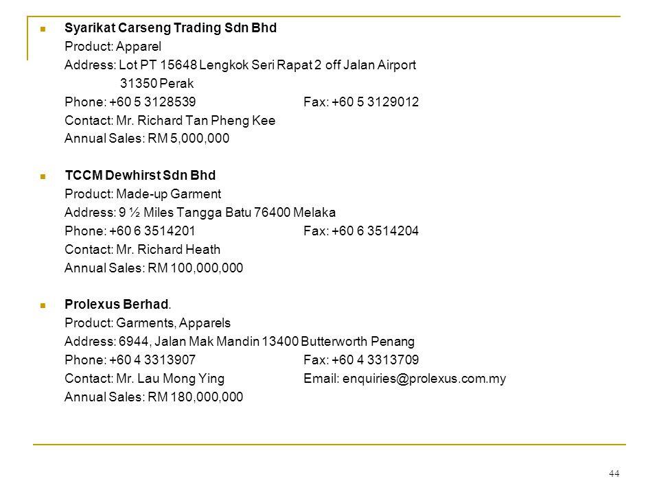 44  Syarikat Carseng Trading Sdn Bhd Product: Apparel Address: Lot PT 15648 Lengkok Seri Rapat 2 off Jalan Airport 31350 Perak Phone: +60 5 3128539Fa