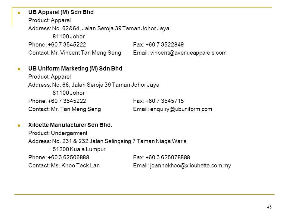 45  UB Apparel (M) Sdn Bhd Product: Apparel Address: No. 62&64, Jalan Seroja 39 Taman Johor Jaya 81100 Johor Phone: +60 7 3545222Fax: +60 7 3522849 C