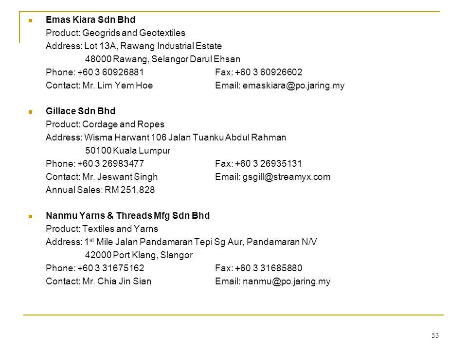 53  Emas Kiara Sdn Bhd Product: Geogrids and Geotextiles Address: Lot 13A, Rawang Industrial Estate 48000 Rawang, Selangor Darul Ehsan Phone: +60 3 6