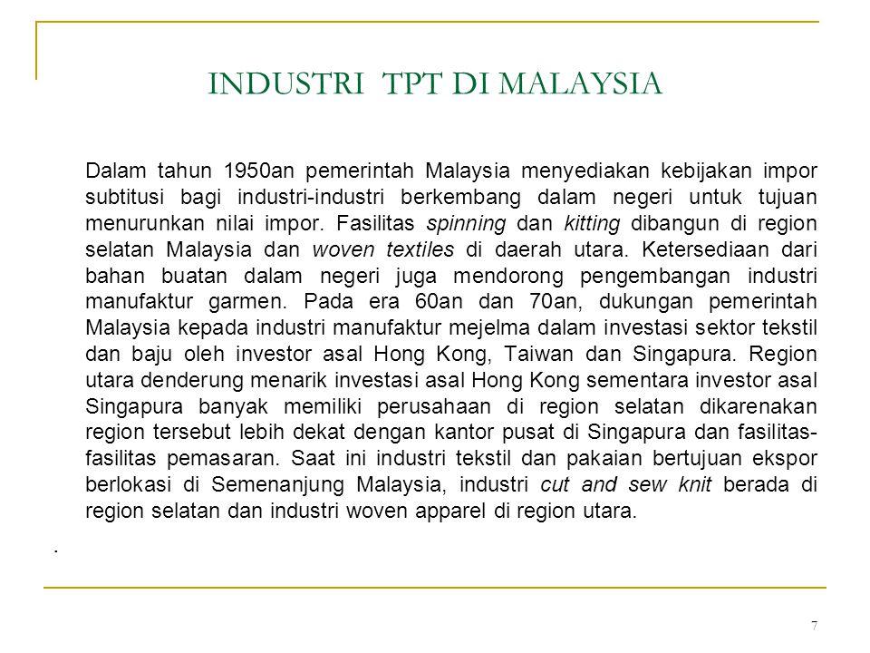 INDUSTRI TPT DI MALAYSIA Dalam tahun 1950an pemerintah Malaysia menyediakan kebijakan impor subtitusi bagi industri-industri berkembang dalam negeri u