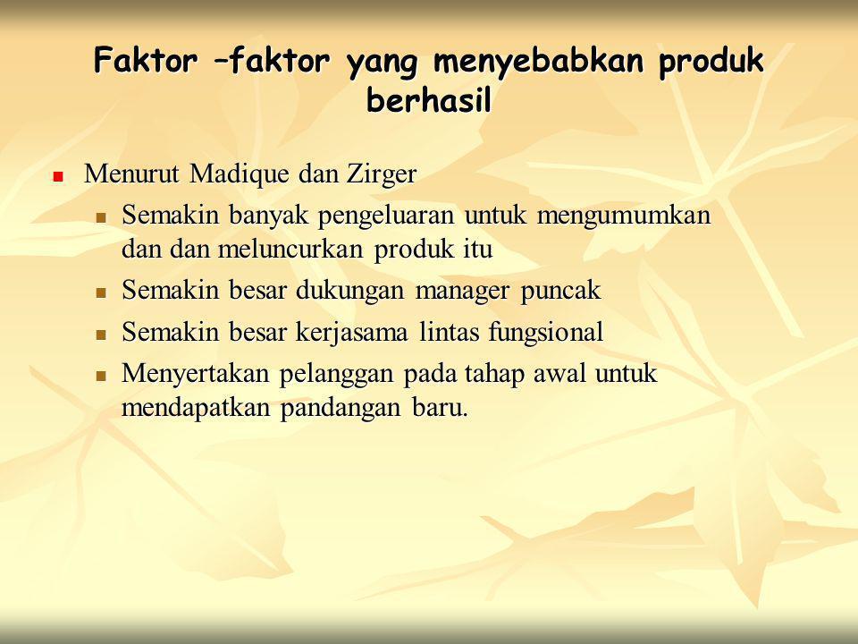 Faktor –faktor yang menyebabkan produk berhasil  Menurut Madique dan Zirger  Semakin banyak pengeluaran untuk mengumumkan dan dan meluncurkan produk