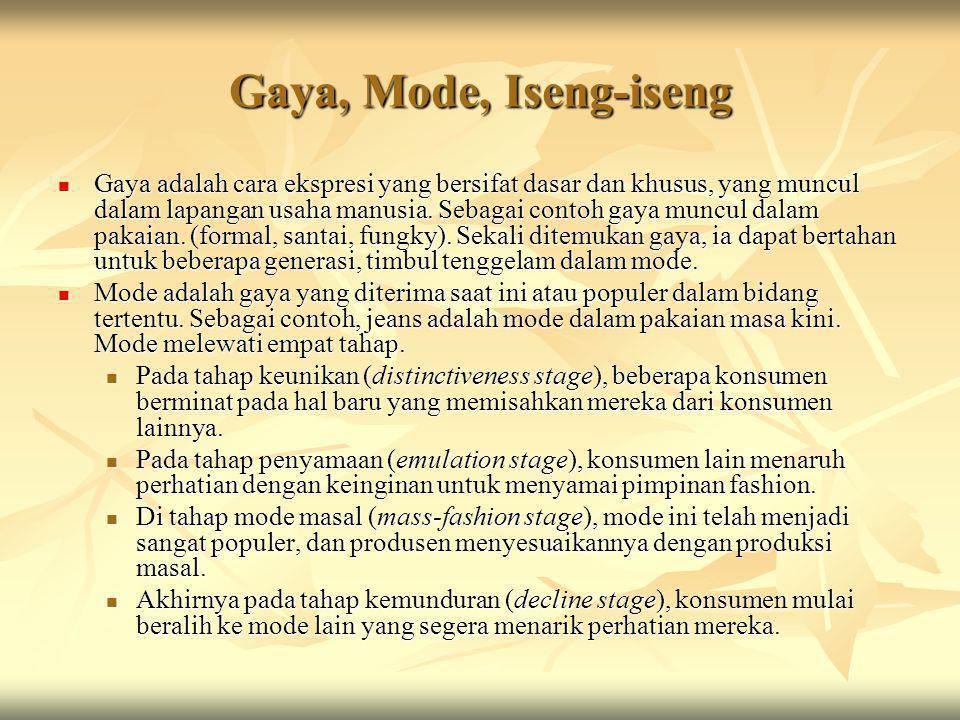 Gaya, Mode, Iseng-iseng  Gaya adalah cara ekspresi yang bersifat dasar dan khusus, yang muncul dalam lapangan usaha manusia. Sebagai contoh gaya munc