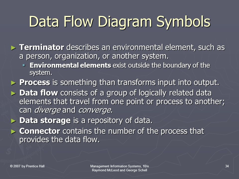 © 2007 by Prentice HallManagement Information Systems, 10/e Raymond McLeod and George Schell 34 Data Flow Diagram Symbols ► Terminator describes an en
