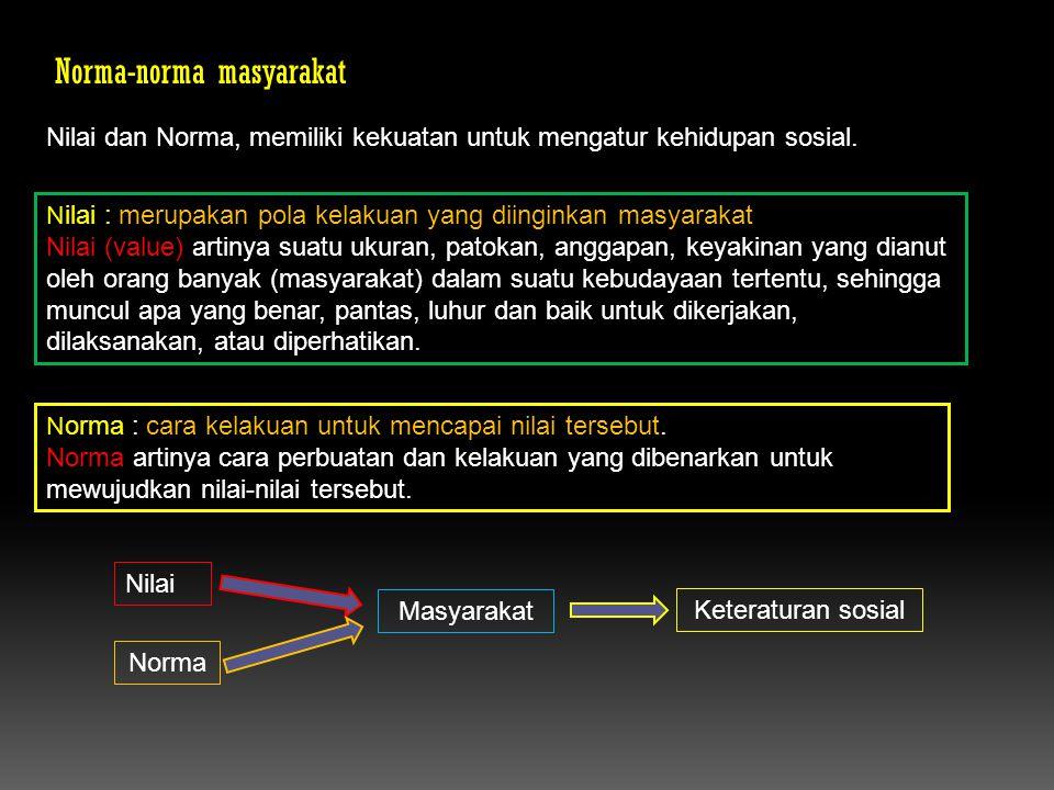 Norma-norma masyarakat Nilai dan Norma, memiliki kekuatan untuk mengatur kehidupan sosial. N ilai : merupakan pola kelakuan yang diinginkan masyarakat