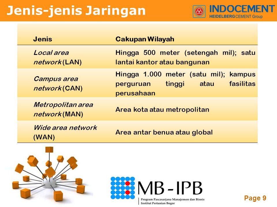 Powerpoint Templates Page 9 JenisCakupan Wilayah Local area network (LAN) Hingga 500 meter (setengah mil); satu lantai kantor atau bangunan Campus are