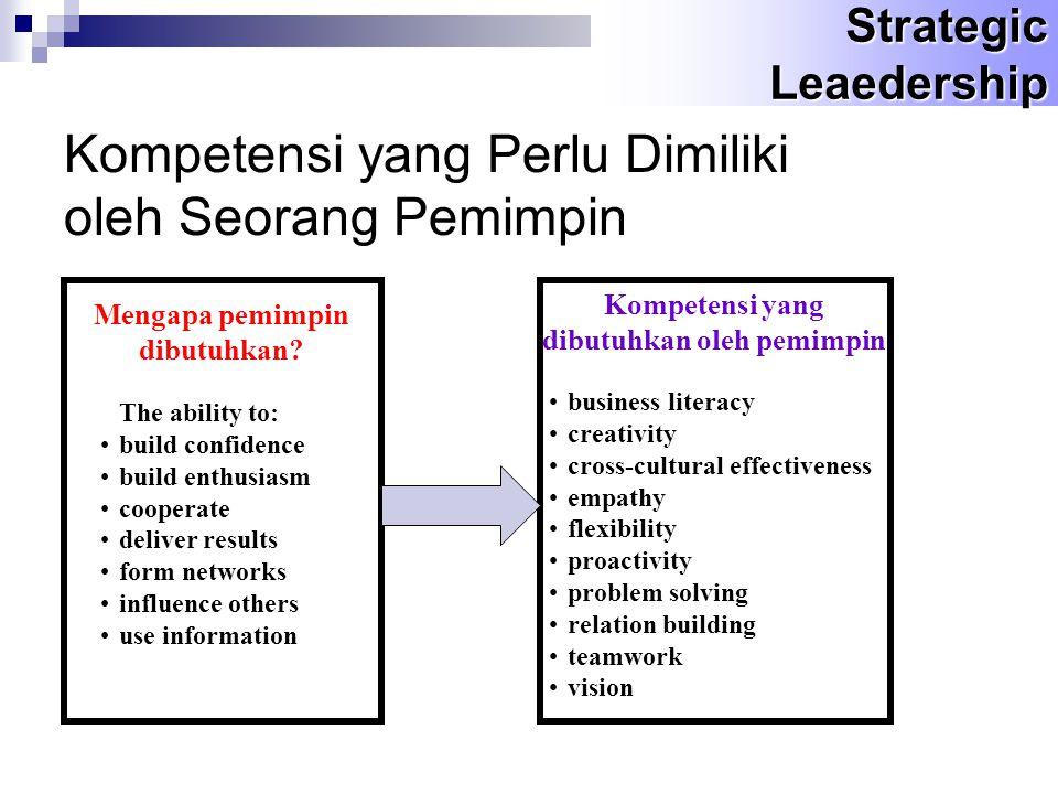 Kompetensi yang Perlu Dimiliki oleh Seorang Pemimpin Mengapa pemimpin dibutuhkan? The ability to: •build confidence •build enthusiasm •cooperate •deli